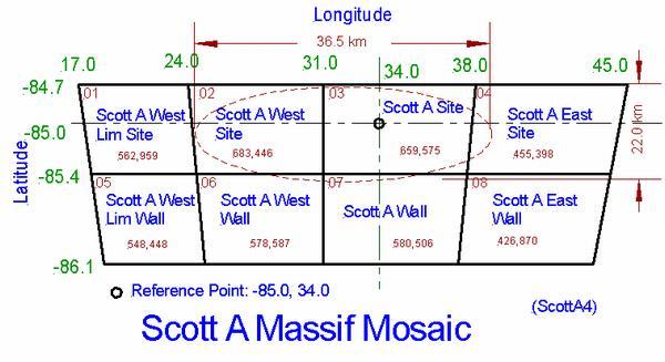 Scott A Massif layout of blocks